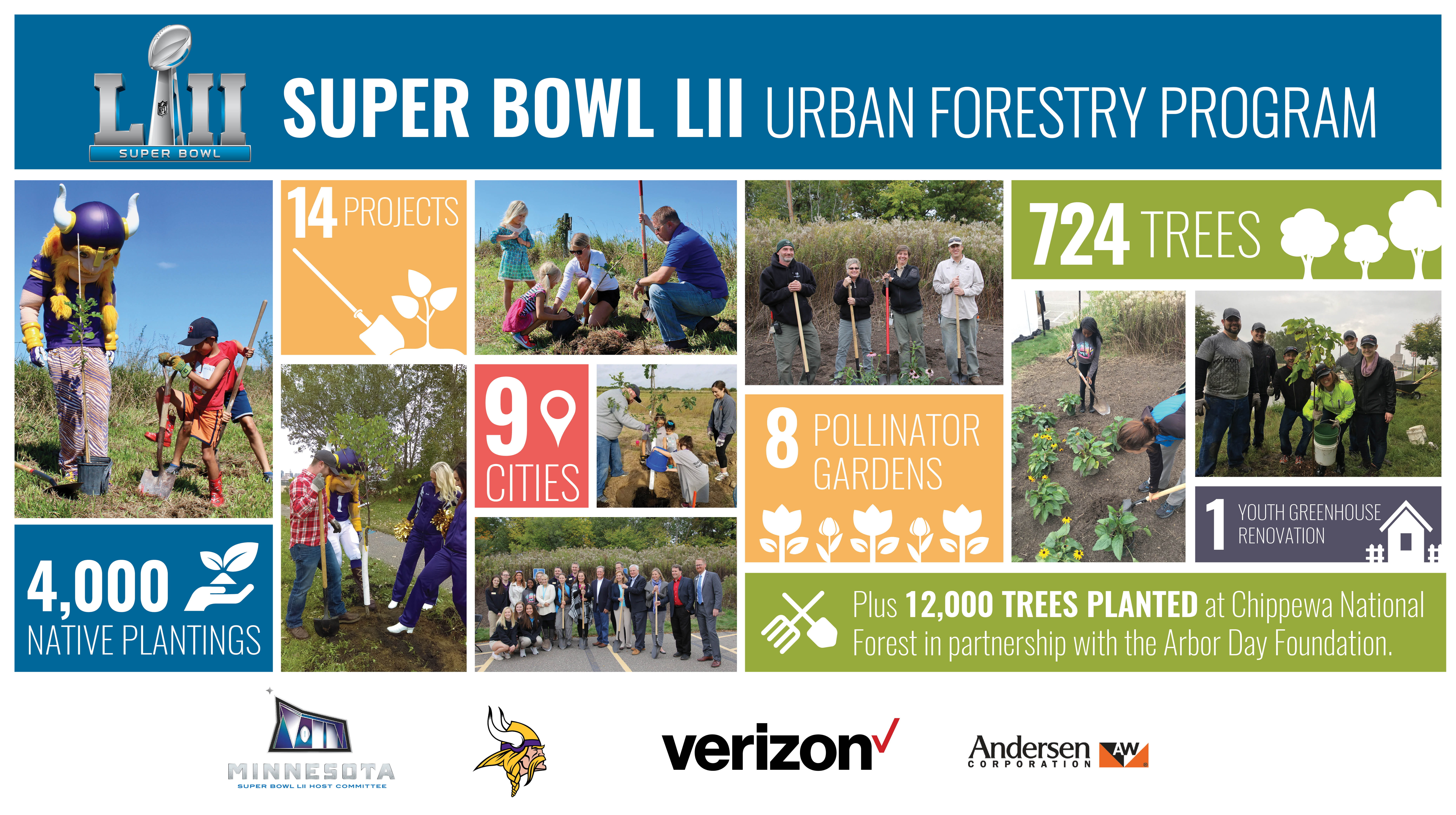 "Andersen has proudly participated in more than a dozen restoration events, which have taken place across Minnesota since May in an effort to leave a ""green legacy"" lasting long after the Super Bowl is played next Feb. 4 in downtown Minneapolis."