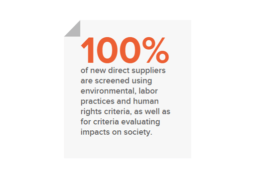 100% of new direct suppliers are screened using environmental, labor practices and human rights criteria, as well as for criteria evaluating impacts on society.