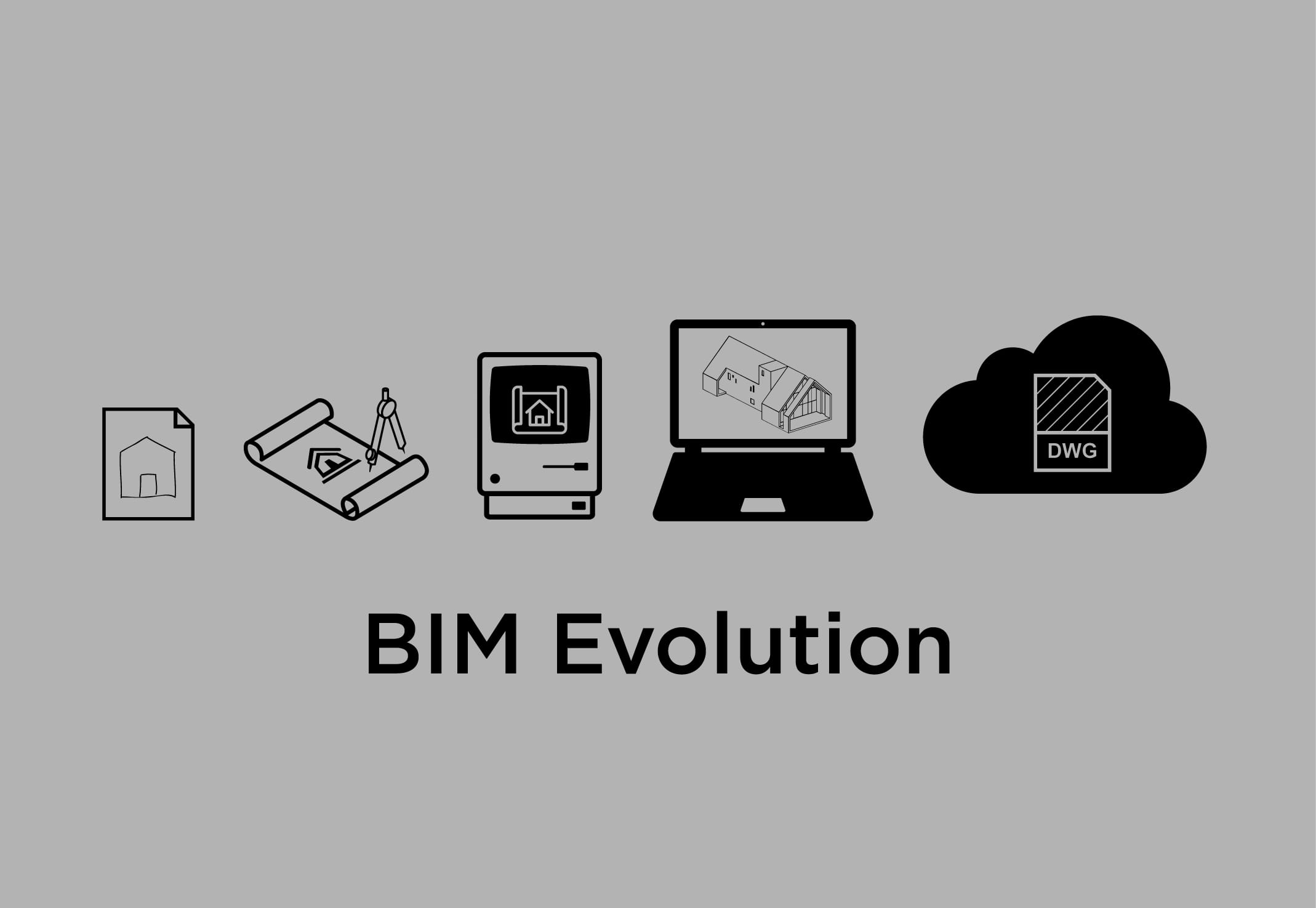 BIM Evolution Drawing
