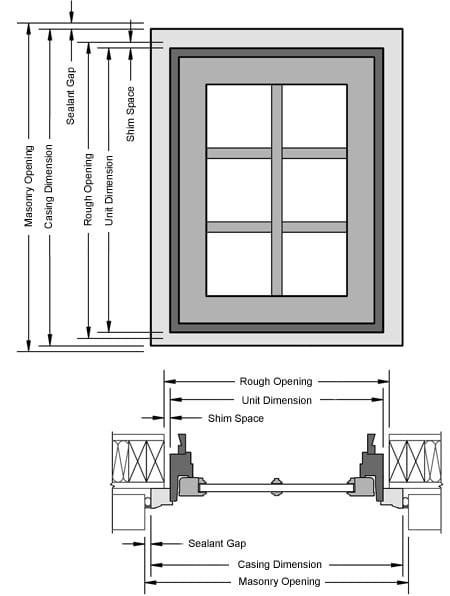 E series sizing calculator for Window height