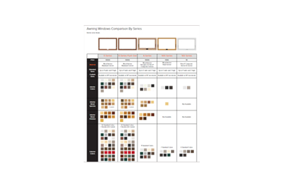 compare awning windows