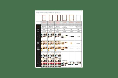 compare Andersen casement windows