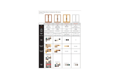 compare Andersen hinged patio doors