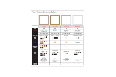 compare Andersen picture windows