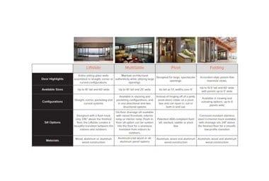 Compare Big Doors  sc 1 st  Andersen Windows & Folding Outswing Door pezcame.com