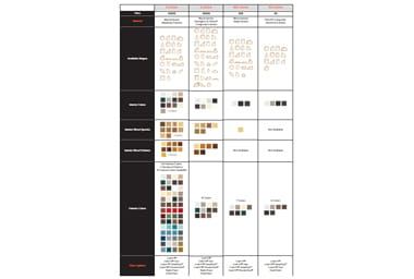 Compare Specialty Windows
