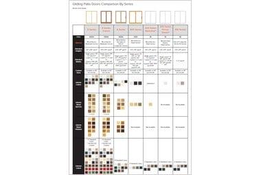 andersen gliding patio doors comparison chart