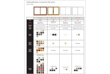 andersen gliding windows comparison chart