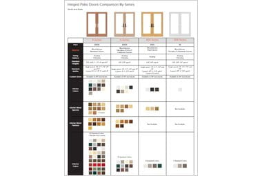 200 series hinged patio door for Window brand comparison