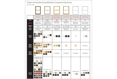 andersen double-hung windows comparison chart