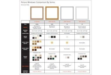 andersen picture windows comparison chart