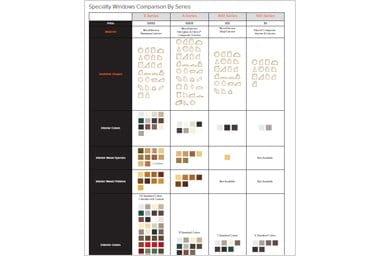 andersen specialty windows comparison chart