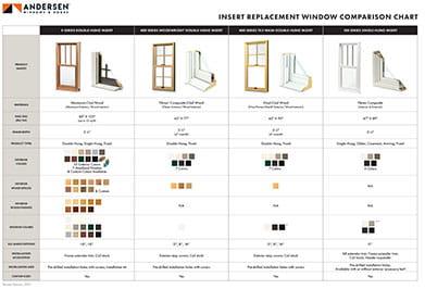 Compare Insert Windows