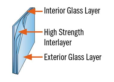 storm door laminated safety glass
